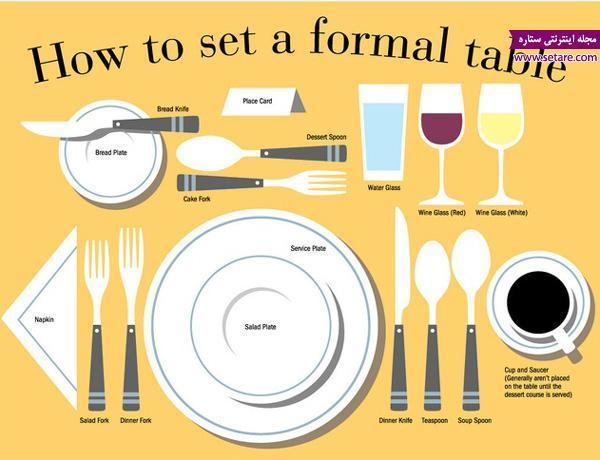 آداب غذا خوردن در رستوران و نحوه چیدمان میز غذا